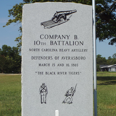 10th North Carolina Regiment
